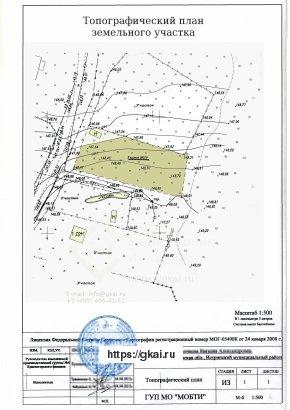 юридические консультации по оформлению земельных участков